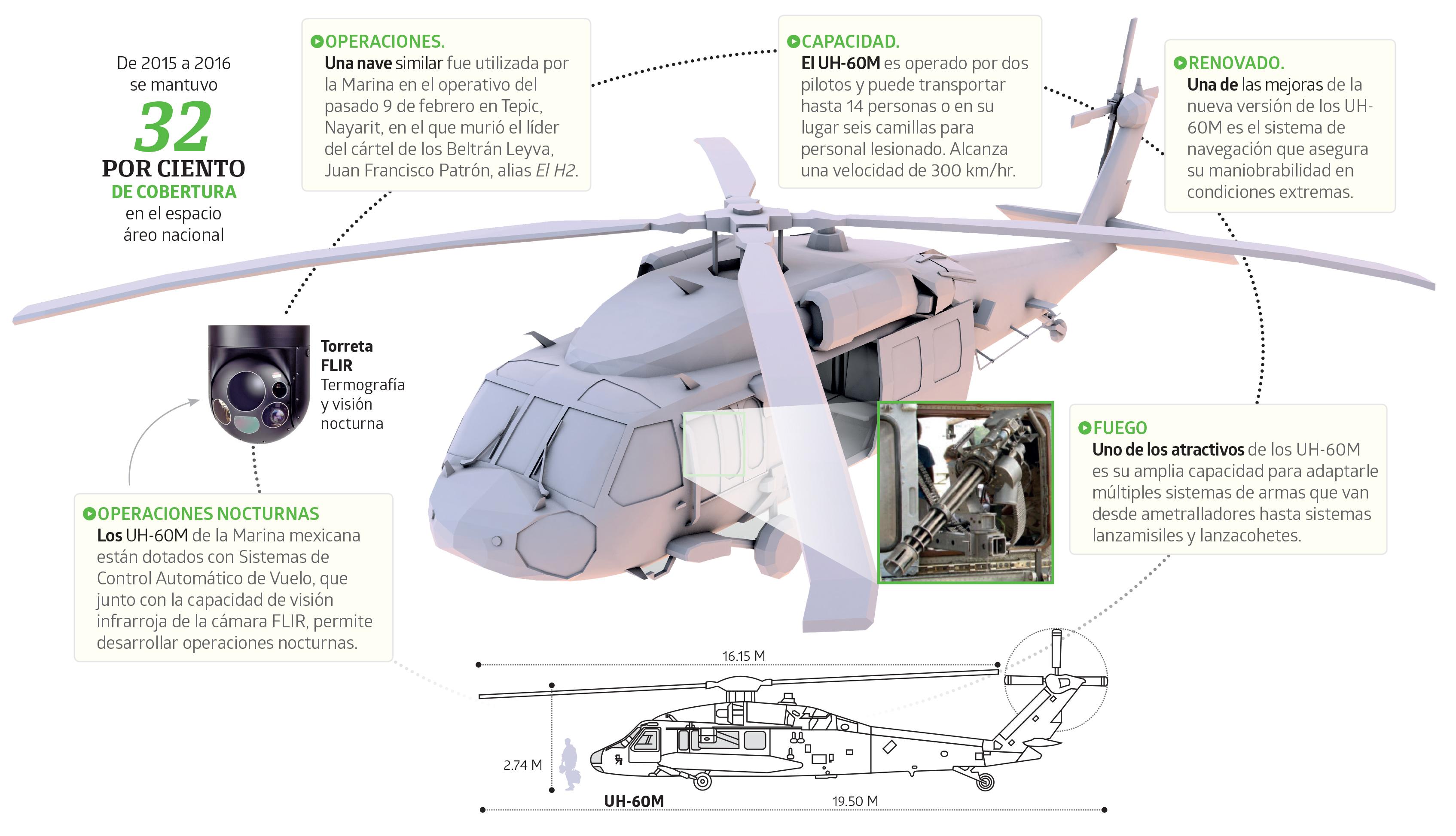 LA TRES | Las alas de la Marina