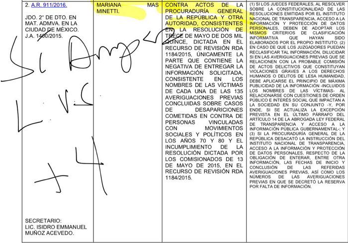 "Corte ordena revelar nombres de víctimas de ""Guerra Sucia"""