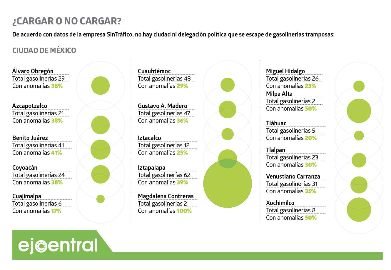 ANALÍTICA | México gasta más de 41 mmdd por crimen al año