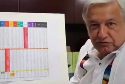 Morena exigirá anulación de votos en 5 distritos de Edomex