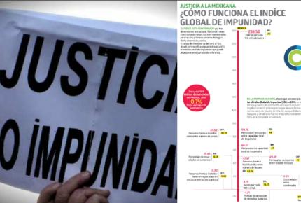 Impunidad a la mexicana