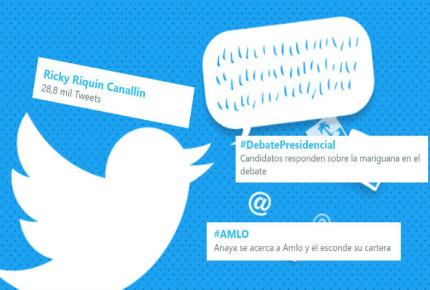 'El Bronco' y 'Ricky Riquín Canallín' reinan entre tuiteros