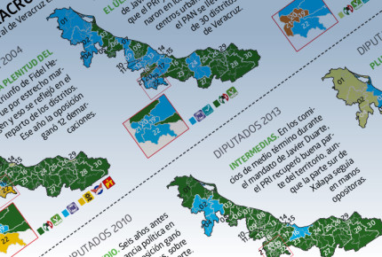 En Veracruz, la caída del PRI se gestó desde 2004