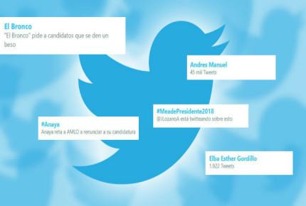 El Bronco, Elba y Puig entre las tendencias de redes durante 3er debate