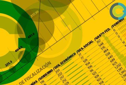 #Negocios Bajo sospecha, los programas insignia de AMLO