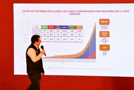 En 14 días, México confirma medio centenar de muertos por Covid-19