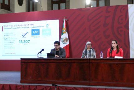 Cierra segunda etapa de créditos solidarios; aprueban 15 mil solicitudes