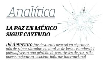 #Analítica | La paz en México sigue cayendo
