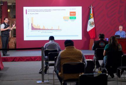 México suma 180 mil 545 casos de Covid-19 y 21 mil 825 muertes