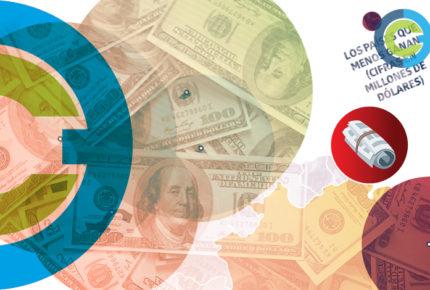 Analítica   La ganancia  de los paraísos fiscales