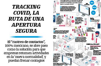 Tracking Covid, la ruta de una apertura segura