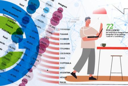 Analítica   Pandemia virtual
