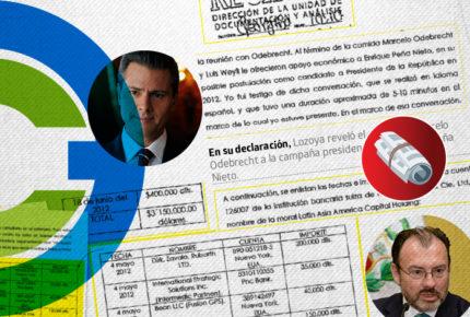 La Portada   El delator: la denuncia de Lozoya