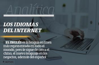 Analítica | Los idiomas del internet