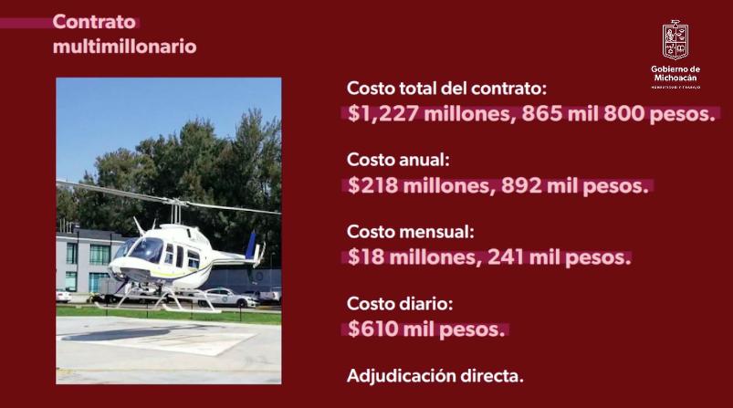 Administración de Aureoles gastó mil 200 mdp en renta de aeronaves