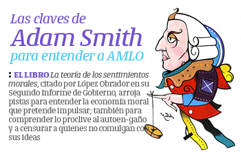 Las claves de Adam Smith para entender a AMLO