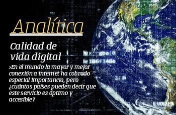 Analítica | Calidad de vida digital