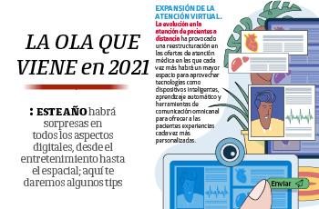 La ola que viene en 2021