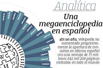#Analítica | Una megaenciclopedia en español