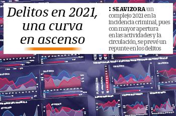 Delitos en 2021, una curva en ascenso