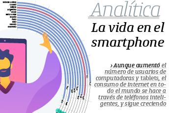 #Analítica | La vida en el smartphone