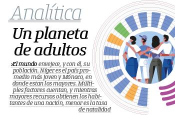 Analítica | Un planeta de adultos