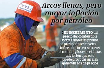 Arcas llenas, pero mayor inflación por petróleo