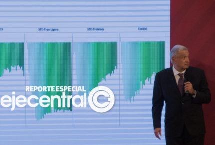 Los números desmienten otra vez a López Obrador