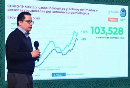 En pleno plan de vacunación, México rompe récord en contagios