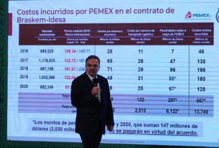 Por acuerdo con Odebrecht, Pemex prevé ahorro de más de 13 mmdp