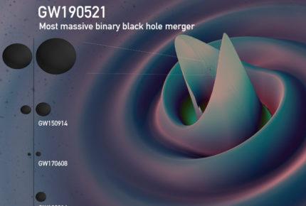 De forma inédita descubren un agujero negro masivo