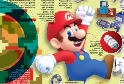¡Feliz Cumpleaños Mario!